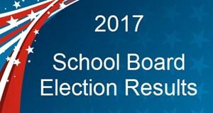 School Board Election Results